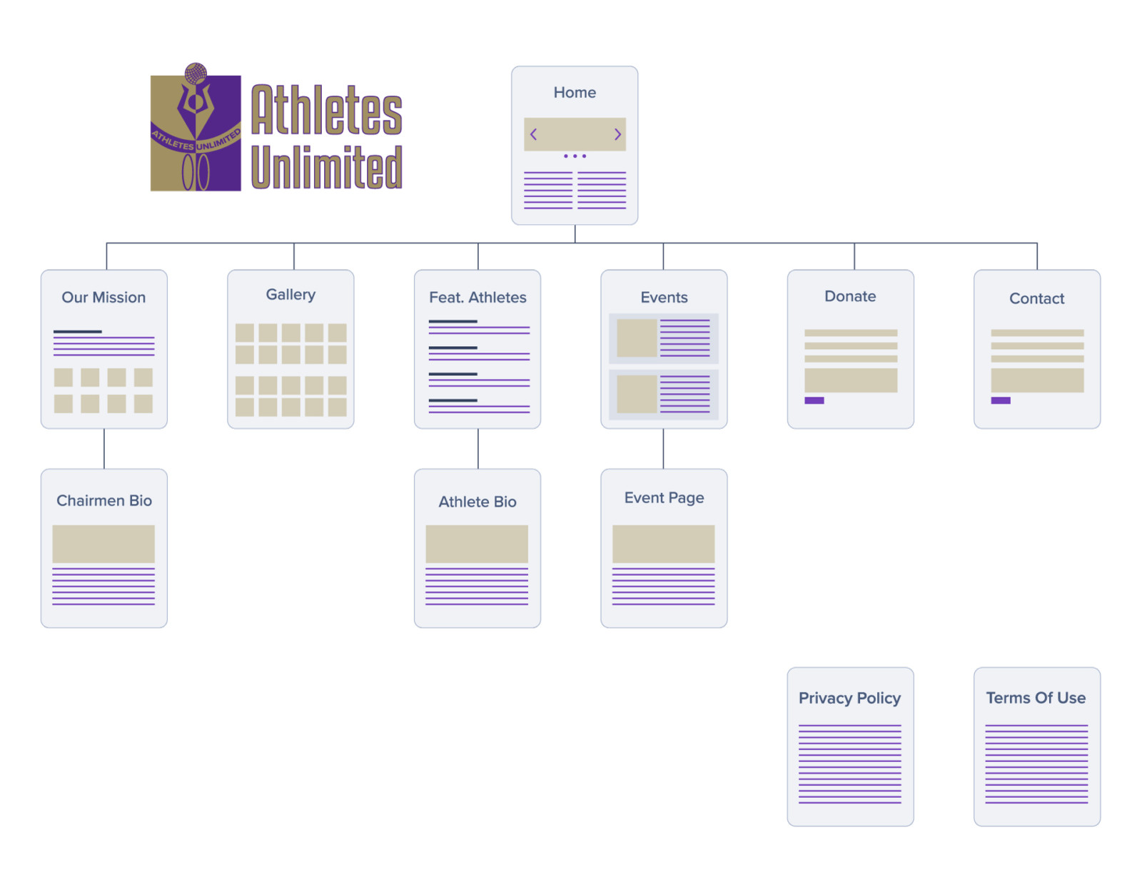 Athletes Unlimited Sitemap
